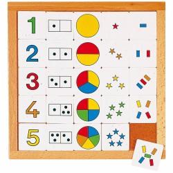 Диаграма за броене от 1 до 5, Educo