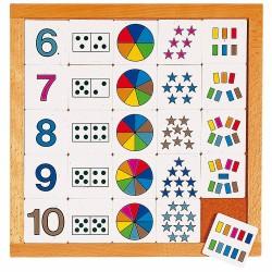 Диаграма за броене от 6 до 10, Educo