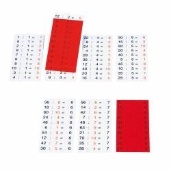 Таблица за деление Jegro