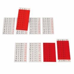 Таблица за умножение Jegro