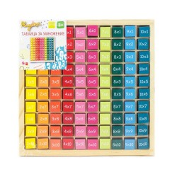 Wooden Multiplication Table...